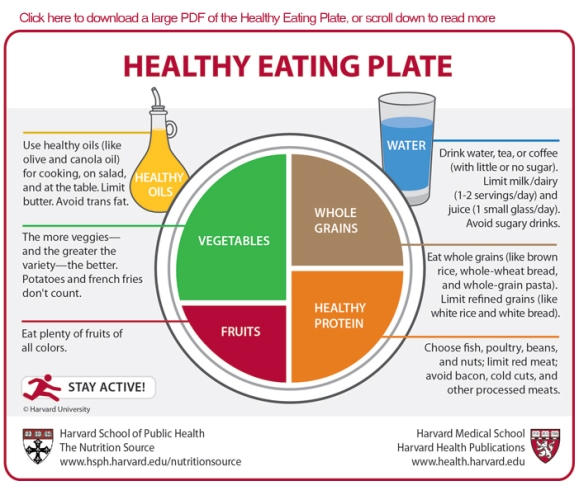 healthy-eating-plate-700-link